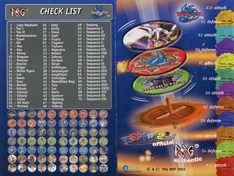 Checklist Beyblade